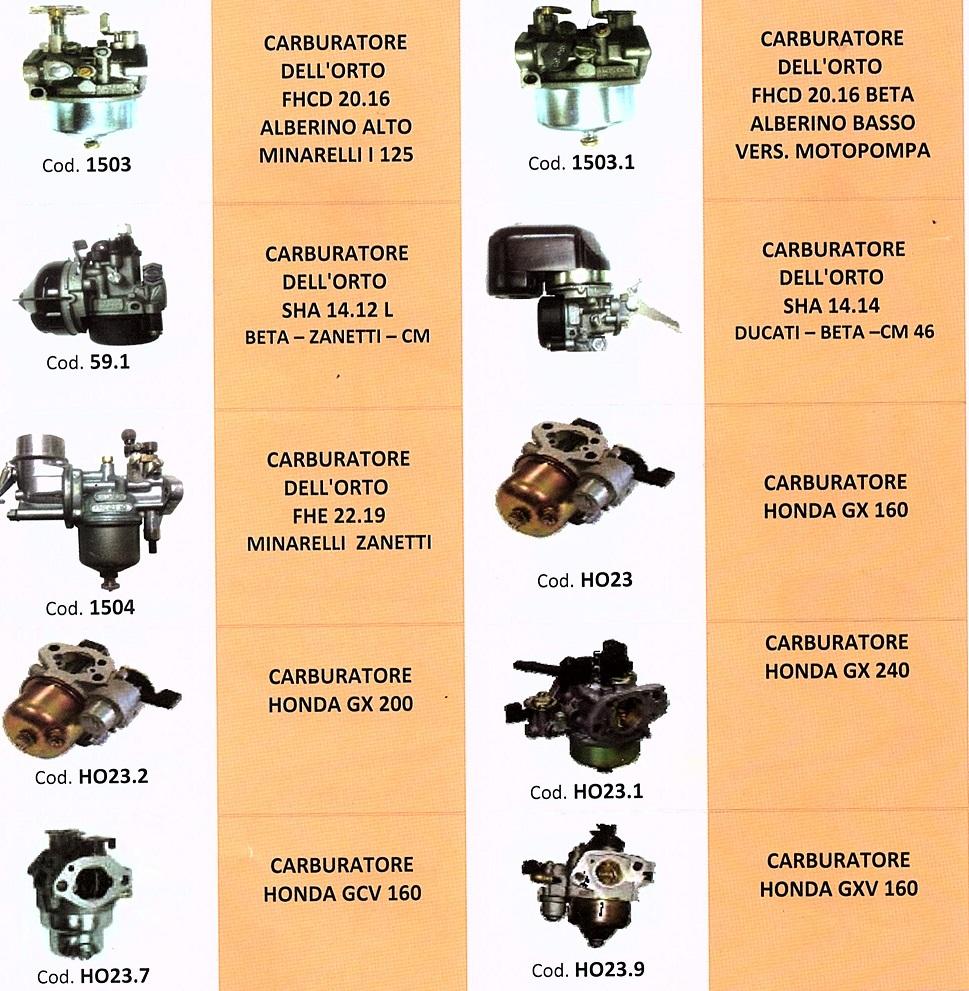 Carburatori E Ricambi Per Motozappa Fm Ricambi