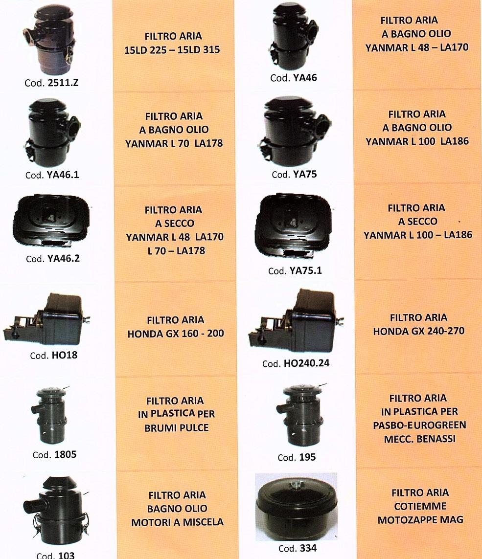 Ricambi filtri aria per motozappa fm ricambi for Ricambi valpadana